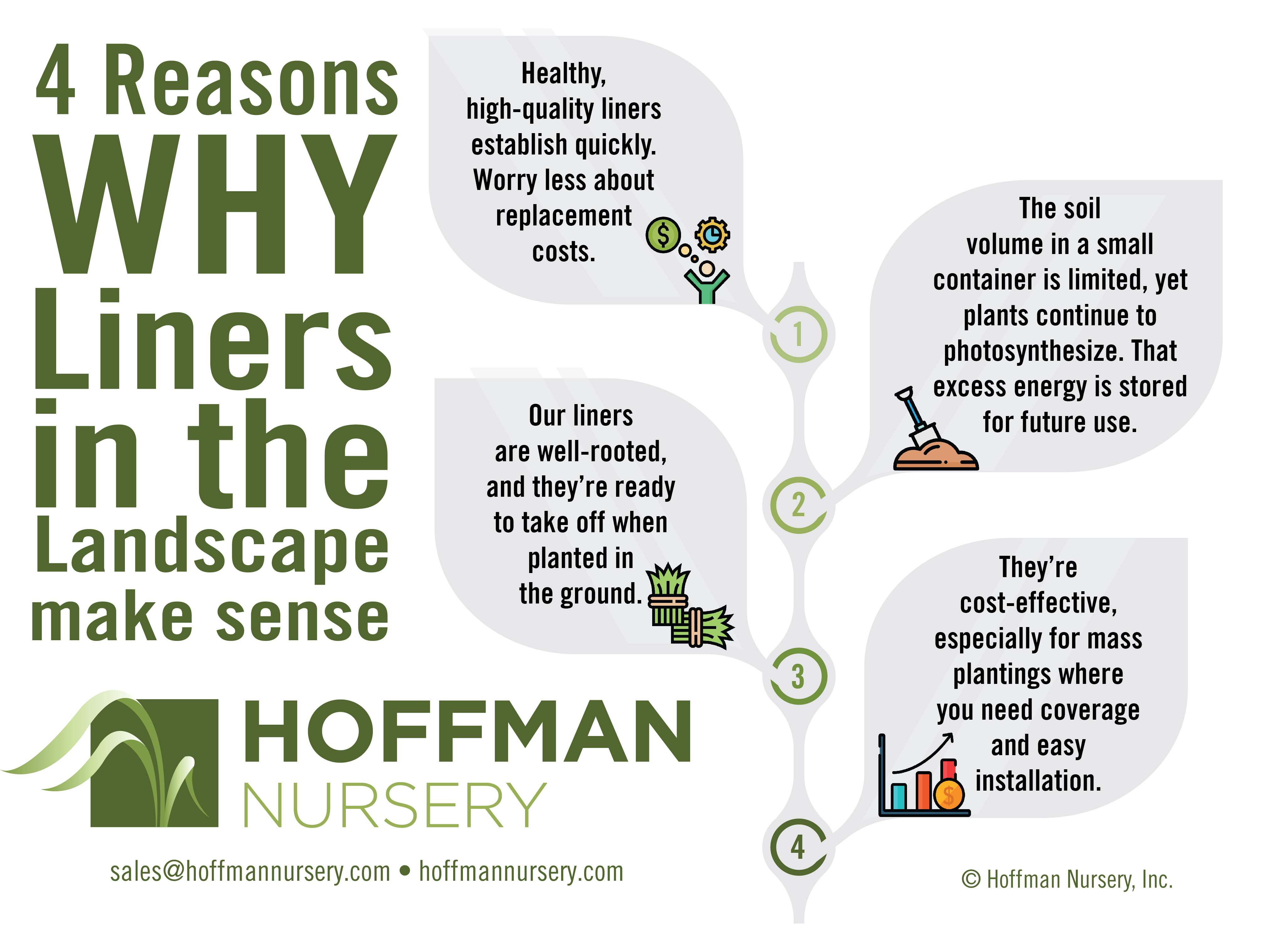 If You Re Going With Liners It Also Makes Sense To Get Them From Hoffman Nursery The Value Us Stands Out In Trade