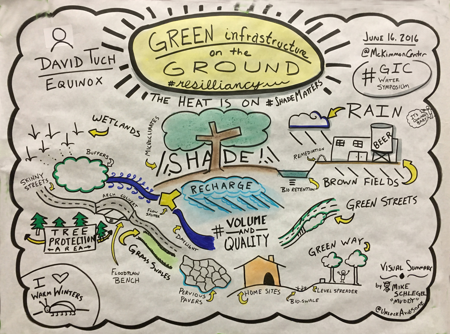 The visual summary of David Tuchs presentation shows the interconnectedness of the natural systems that build resiliency. With more extreme weather events predicted, our communities will need solutions that provide a great range of services. Green infrastructure is a way to make that happen.
